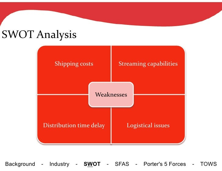 swot analysis of gambling industry Week 4 - swot and strategy evaluation - the casino industry below is a chart (fig1) of a swot analysis based on the gambling industry fig 1 strengths.