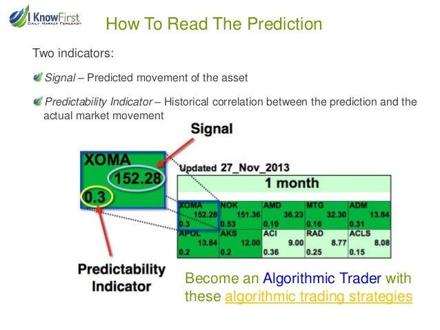 netflix stock forecast based on algorithm u0026 39 s
