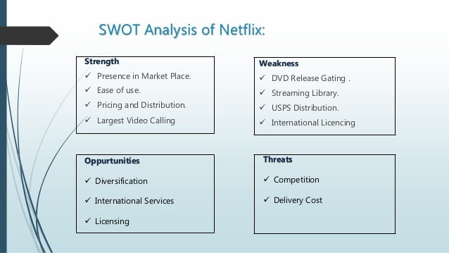 Netflix: SWOT analysis Essay