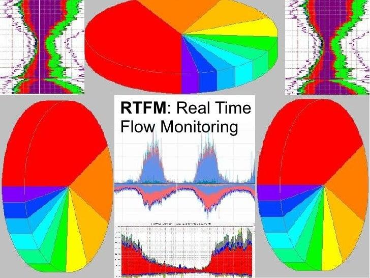 RTFM: Real Time Flow Monitoring