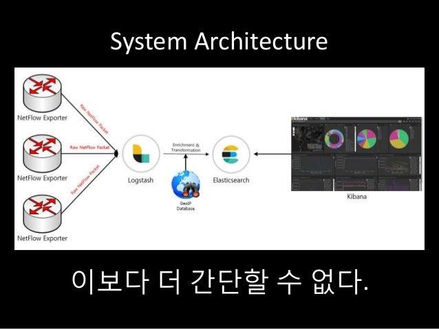 netflow analysis using elastic stack