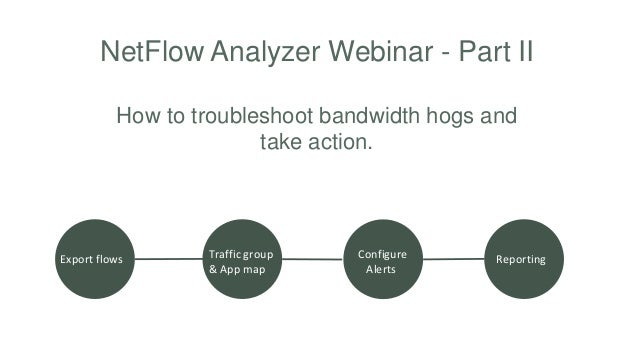 NetFlow Analyzer Webinar - Part II How to troubleshoot bandwidth hogs and take action. Export flows Traffic group & App ma...