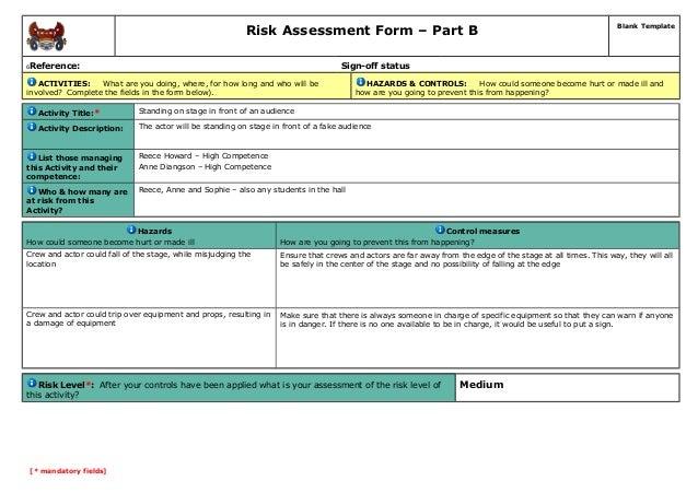 Lazarus Risk Assessment