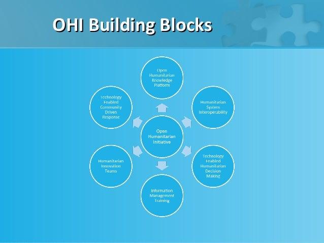 OHI Building Blocks