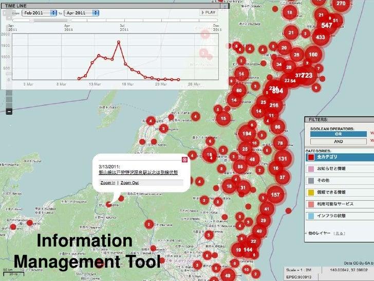 Information Management Tool<br />