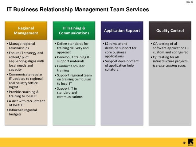 it and business relationship management
