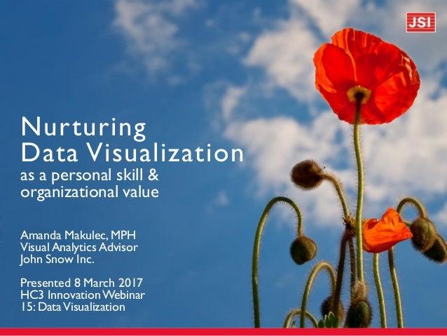 Nurturing Data Visualization as a personal skill & organizational value Amanda Makulec, MPH Visual Analytics Advisor John ...