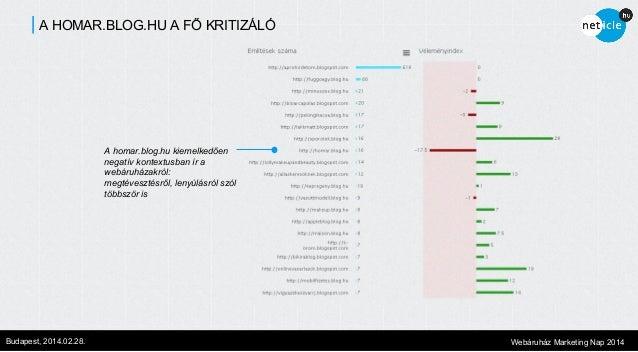 9c63e787d4 Neticle - A webáruházak kritikus pontjai a webes vélemények alapján