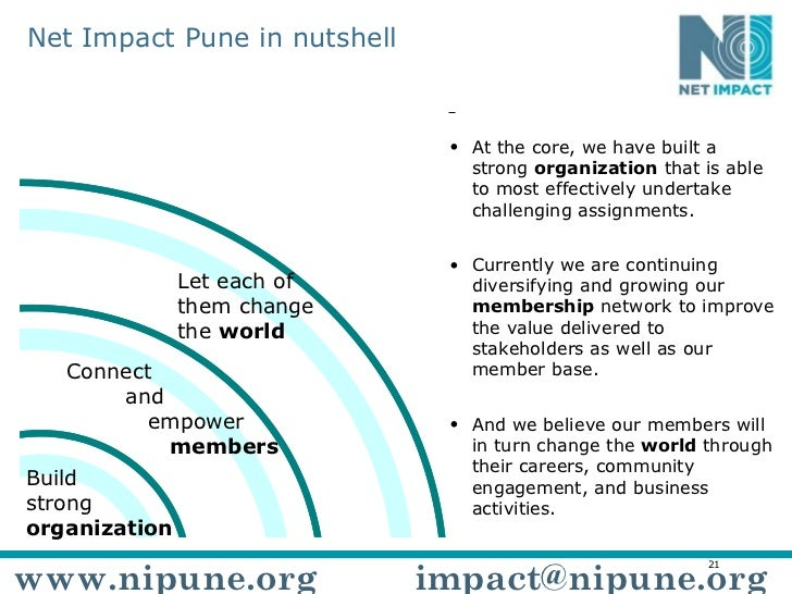 Net Impact Pune in nutshell <ul><li>At the core, we have built a strong  organization  that is able to most effectively un...