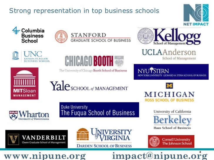 Strong representation in top business schools www.nipune.org [email_address]