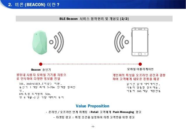 Netive Baecon 자료 조사 20141201