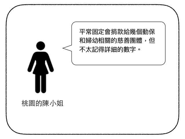 桃園的陳⼩姐 平常固定會捐款給幾個動保 和婦幼相關的慈善團體,但 不太記得詳細的數字。