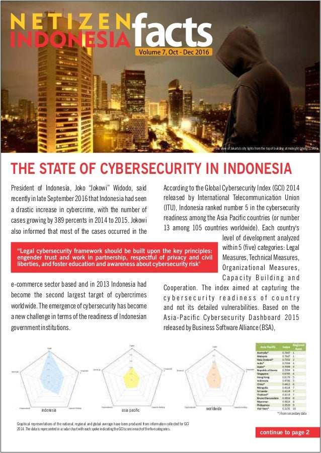 "THE STATE OF CYBERSECURITY IN INDONESIA President of Indonesia, Joko ""Jokowi"" Widodo, said recentlyinlateSeptember2016that..."