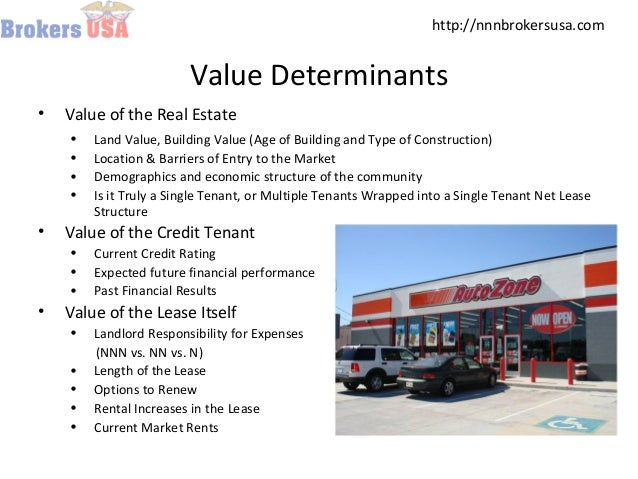 Net lease investment sales assistant fidelity investments office locations houston
