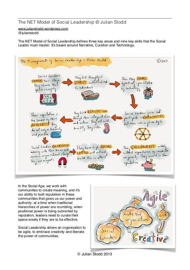 The NET Model of Social Leadership © Julian Stodd www.julianstodd.wordpress.com @julianstodd    The NET Model of Social Le...