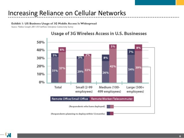 cellular networks and wireless data applications Wireless data networks  cellular networks are fully deployed  despite the limited data rates, a variety of applications have been developed based on.