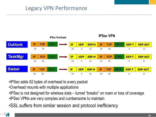 Cyberghost vpn pro free