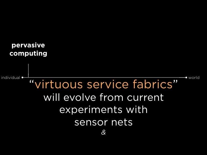 "pervasive     computing   individual                                world               ""virtuous service fabrics""        ..."