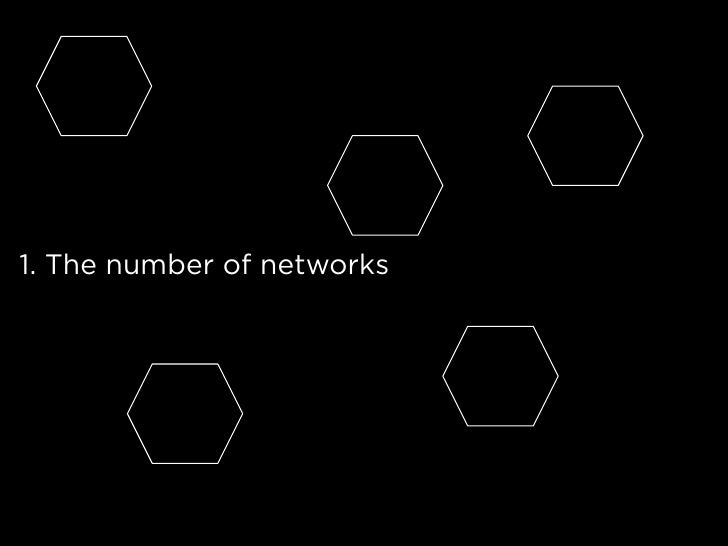 1. The number of networks