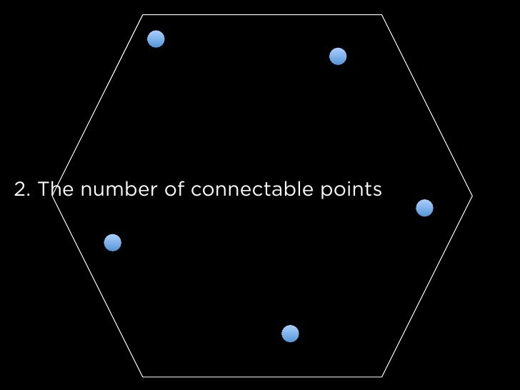 2. The number of connectable points