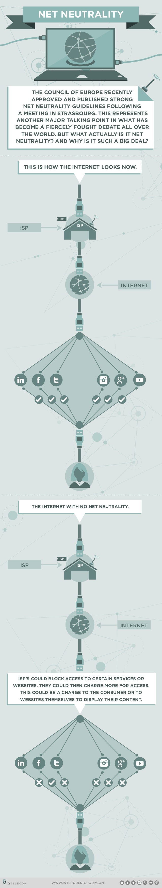 NET NEUTRALITY THE COUNCIL OF EUROPE RECENTLY APPROVED AND PUBLISHED STRONG NET NEUTRALITY GUIDELINES FOLLOWING A MEETING ...