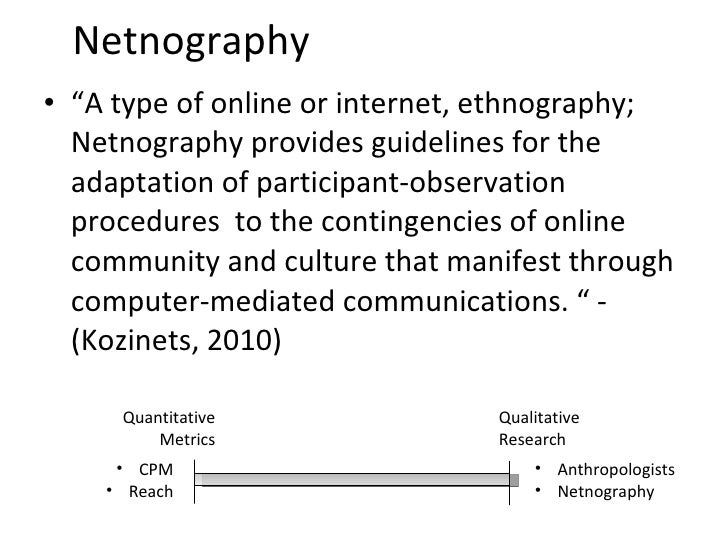 Netnography Theory HowTos