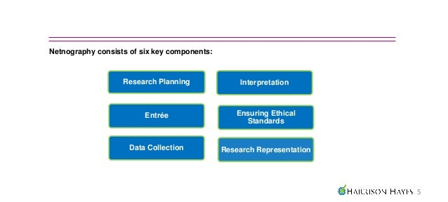 Netnography consists of six key components:                   Research Planning               Interpretation              ...