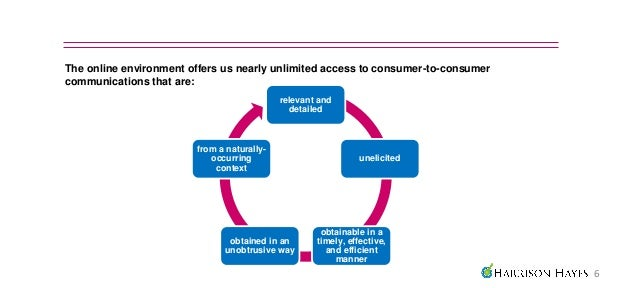The online environment offers us nearly unlimited access to consumer-to-consumercommunications that are:                  ...