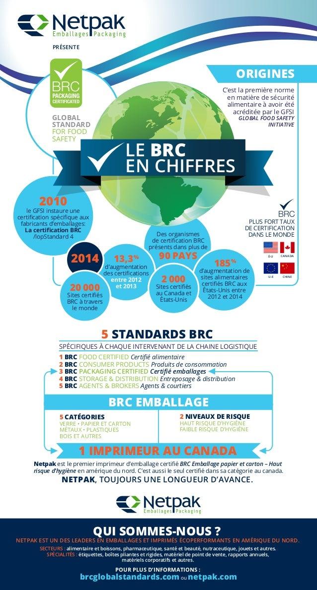 Des organismes de certification BRC présents dans plus de 90 PAYS 185% d'augmentation de sites alimentaires certifiés BRC au...