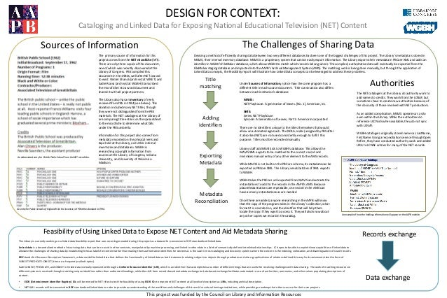 Sources	of	Information DESIGN	FOR	CONTEXT: Cataloging	and	Linked	Data	for	Exposing	National	Educational	Television	(NET)	C...