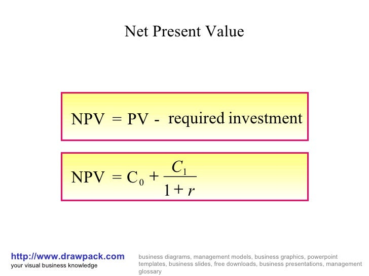net present value and impressions company Assignment 62: case study, lasting impressions company draw net present value profiles for the two replacement presses on the same set of axes.