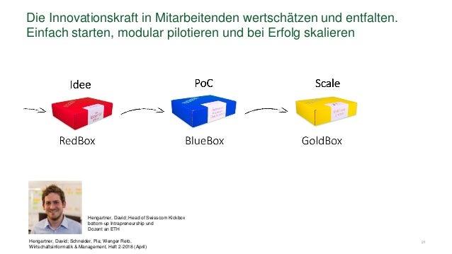 21 Die Innovationskraft in Mitarbeitenden wertschätzen und entfalten. Einfach starten, modular pilotieren und bei Erfolg s...