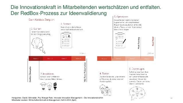 22Hengartner, David; Schneider, Pia; Wenger Reto. Innovate Innovation Management – Die Innovationskraft im Mitarbeiter wec...