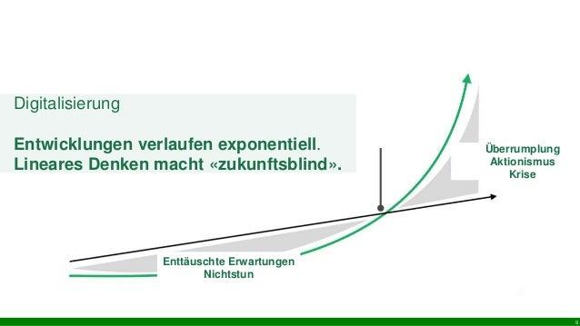 9 Digitalisierung Entwicklungen verlaufen exponentiell. Lineares Denken macht «zukunftsblind». Enttäuschte Erwartungen Nic...