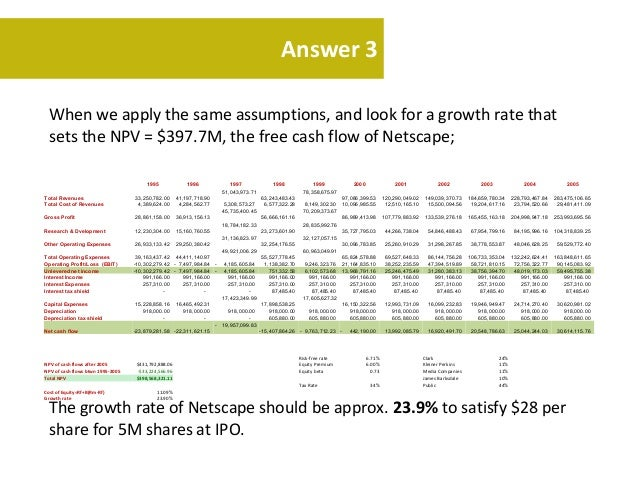 should netscape be concerned about underpricing of ipo Case 2: netscape's ipo – initial public offering and valuation ps2  should the netscape board be concerned about underpricing why or why not.