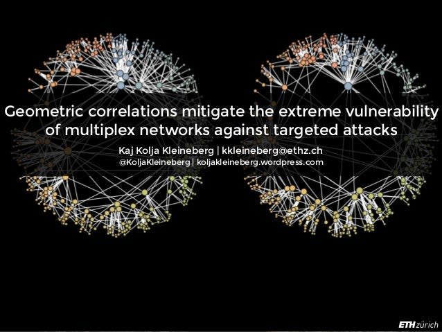 Geometric correlations mitigate the extreme vulnerability of multiplex networks against targeted attacks Kaj Kolja Kleineb...