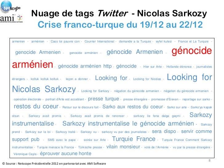 Nuage de tags Twitter - Nicolas Sarkozy                      Crise franco-turque du 19/12 au 22/12      armenien - arménie...