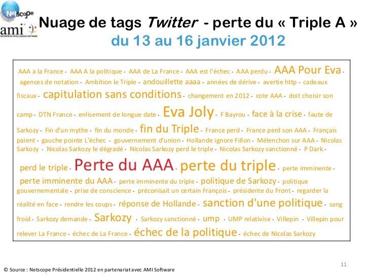 Nuage de tags Twitter - perte du « Triple A »                       du 13 au 16 janvier 2012      AAA a la France - AAA A ...