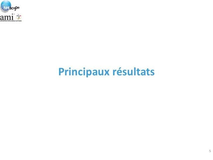 Principaux résultats                       5