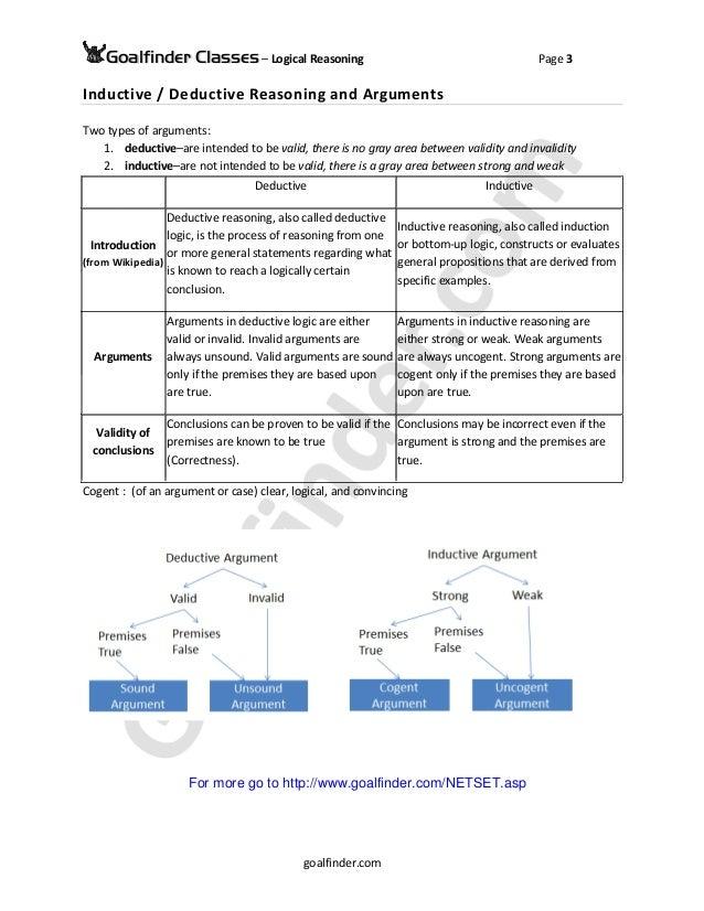 aeio critical thinking