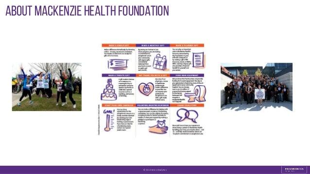 About Mackenzie Health foundation © Environics Analytics