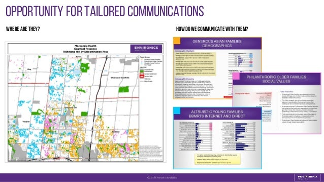 Opportunity for Tailored Communications ©2017 Environics Analytics Where are they? Howdo we communicate withthem?
