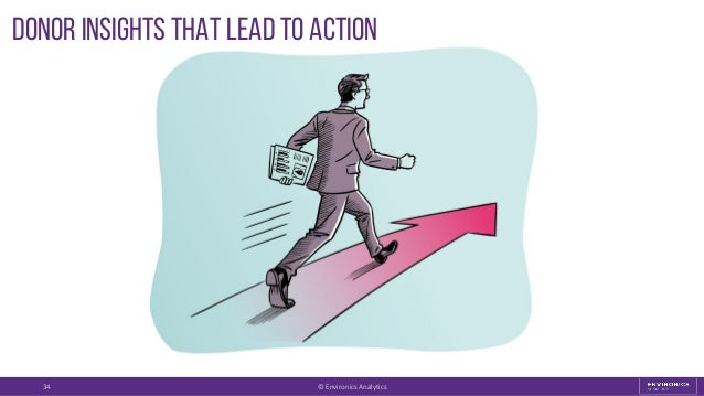 donor Insights that lead to action 34 © Environics Analytics