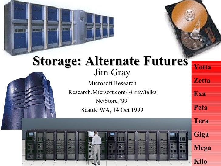 Storage: Alternate Futures               Yotta              Jim Gray            Microsoft Research           Zetta     Res...
