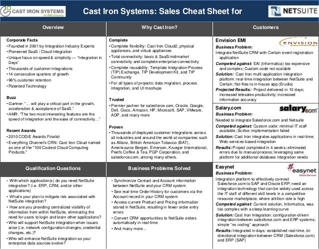 Overview Why Cast Iron? Customers Corporate Facts •Founded in 2001 by Integration Industry Experts •Pioneered SaaS / Cloud...