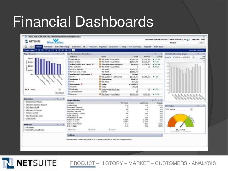 Financial Dashboards        PRODUCT – HISTORY – MARKET – CUSTOMERS - ANALYSIS
