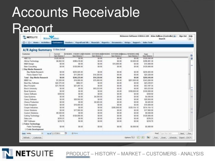 Accounts ReceivableReport        PRODUCT – HISTORY – MARKET – CUSTOMERS - ANALYSIS