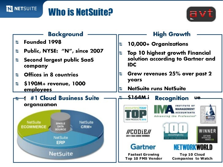 Who is NetSuite? NetSuite  ERP                    Fastest Growing       Top 10 Cloud                   Top 10 FMS Vendor  ...
