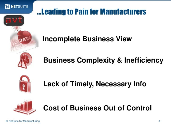 …Leading to Pain for Manufacturers                               Incomplete Business View                               Bu...
