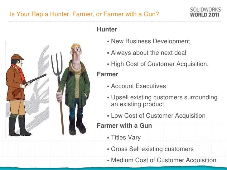 Crm Best Practices For Hunting Farming